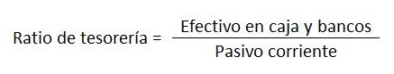 Fórmula ratio de tesorería
