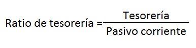 MBA finanzas: fórmula del Ratio de Tesorería