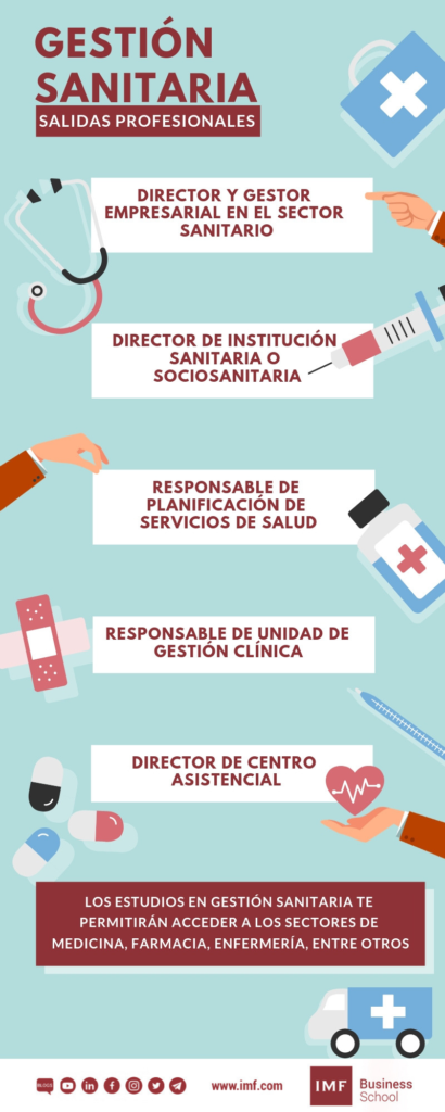 gestion sanitaria imf
