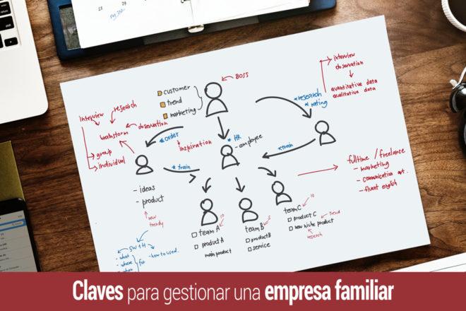 que es una empresa familiar y como se gestiona de forma eficaz